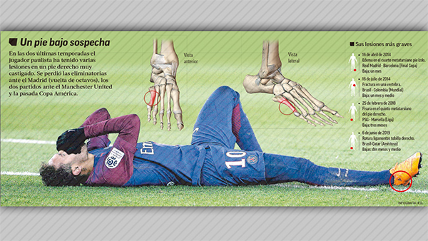 Informação foi divulgada pelo jornal Marca. Foto: Reprodução/Marca