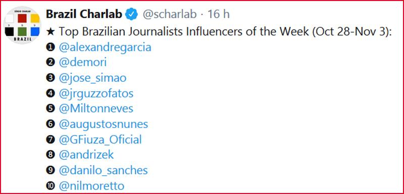 Jornalista integra lista composta por diversos profissionais reconhecidos no meio