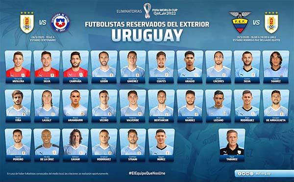 Jogadores que atuam no Brasil entraram na primeira lista de Oscar Tabárez. Foto: Reprodução/AUF