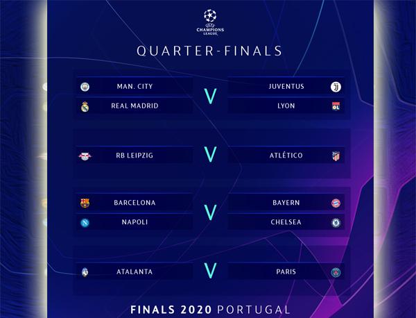 Quatro jogos das oitavas de final serão ainda disputados