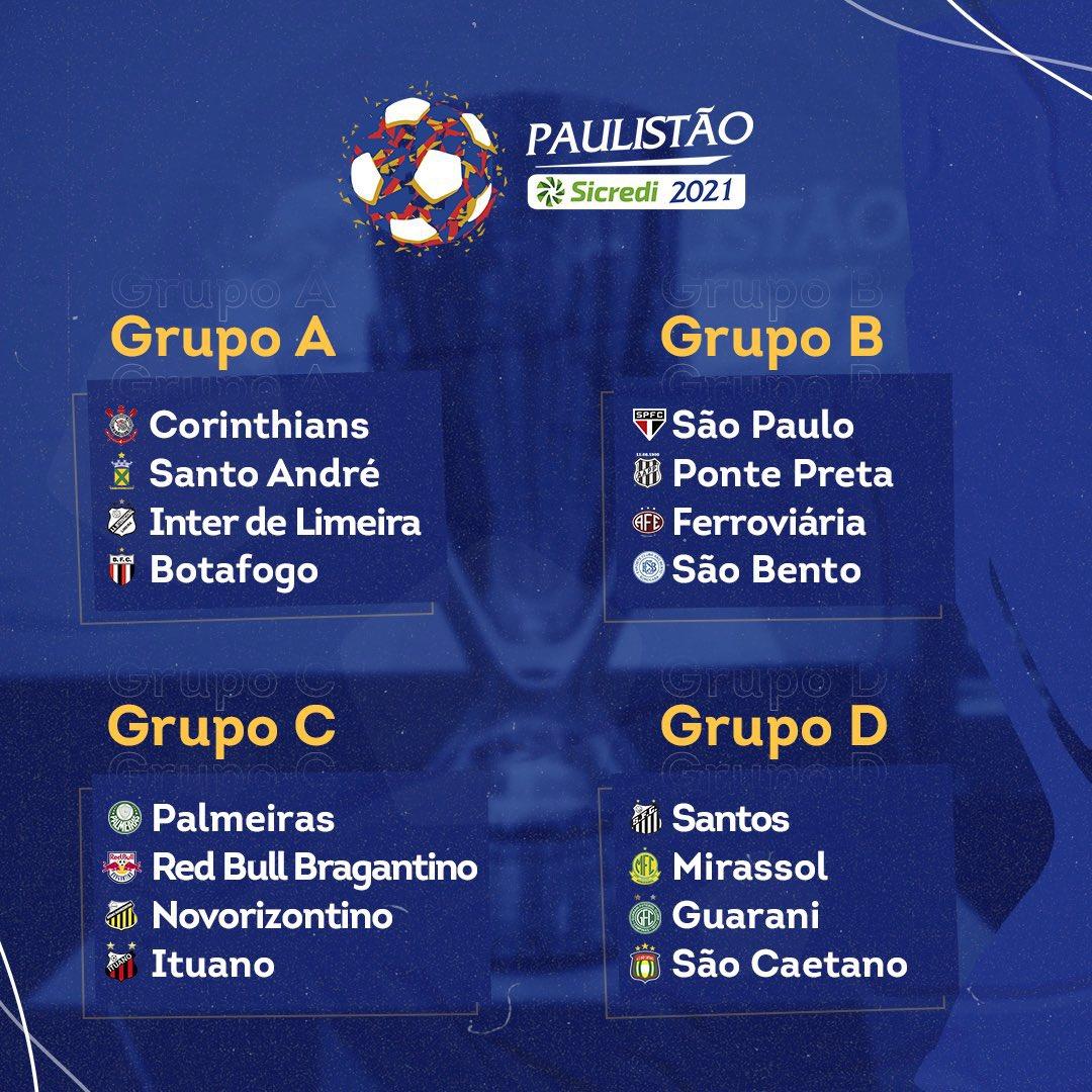 Campeonato Paulista será disputado entre 28 de fevereiro e 23 de maio. Foto: Divulgação