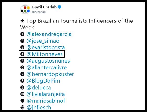 Milton Neves ocupou a quarta colocação da lista